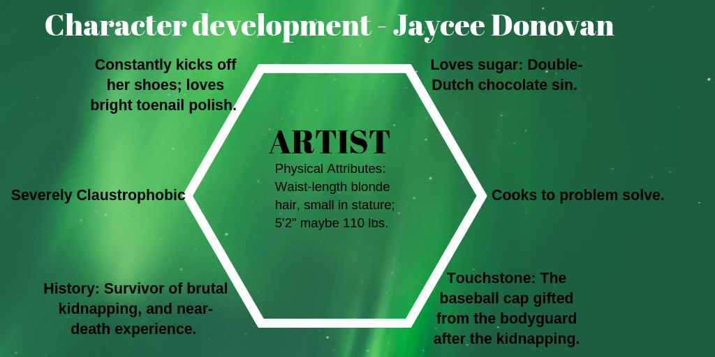 Character sketch for Jaycee Donovan in Chasing Destiny